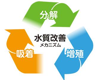 出典:大一産業株式会社様 企業サイト商品情報